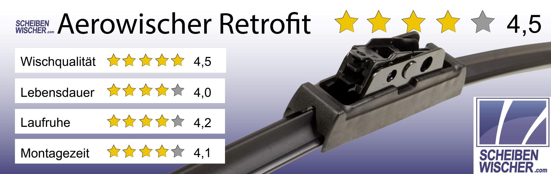 Aerowischer Retrofit - der Besserwischer